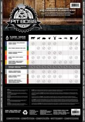 Pit Boss 9 kgs Competition Blend Hardwood Pellets
